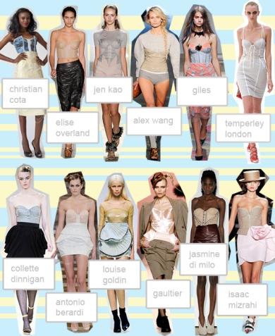 corsetsforspring